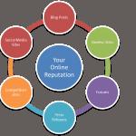 Online Attacks: Build a Social Networking & Reputation Buffer