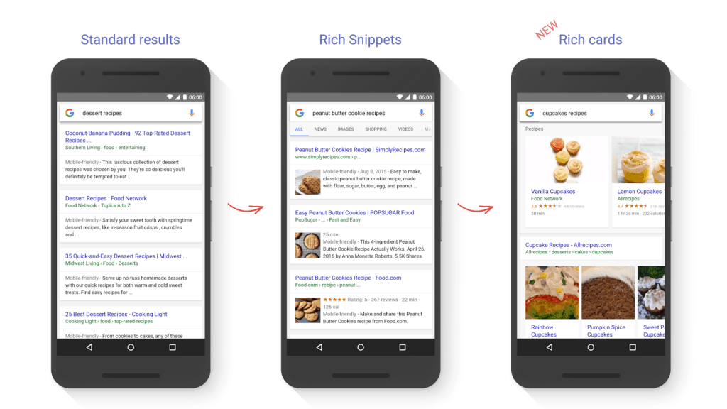 Rich snippets versus standard search results