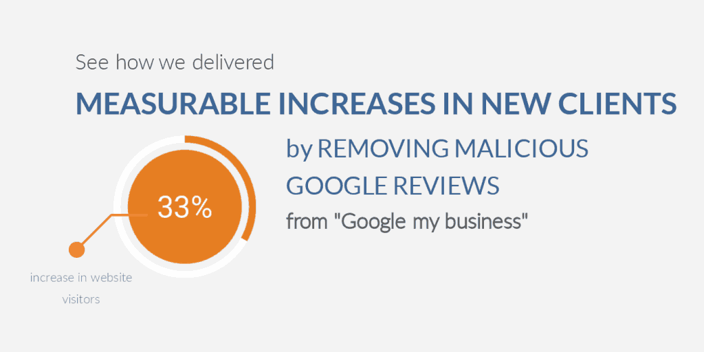Case study about increase in leads through google reviews removal
