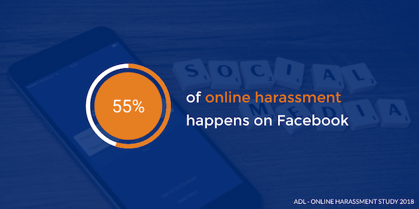 Everything about online harassment
