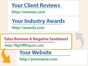 Suppressing negative Google results